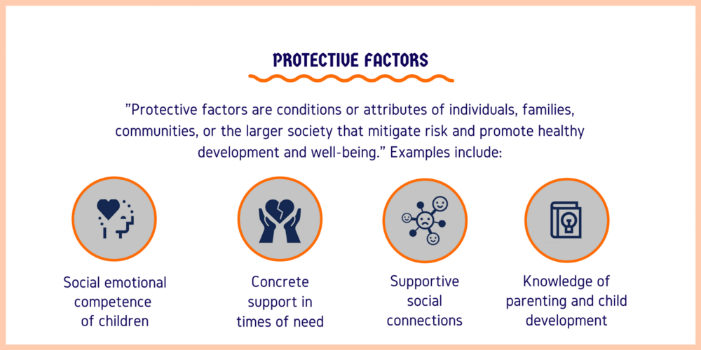 Protective factors graphic