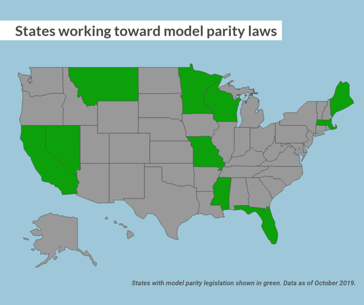 States working toward model parity laws graph